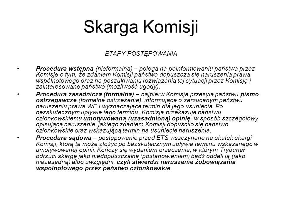 Skarga Komisji ETAPY POSTĘPOWANIA