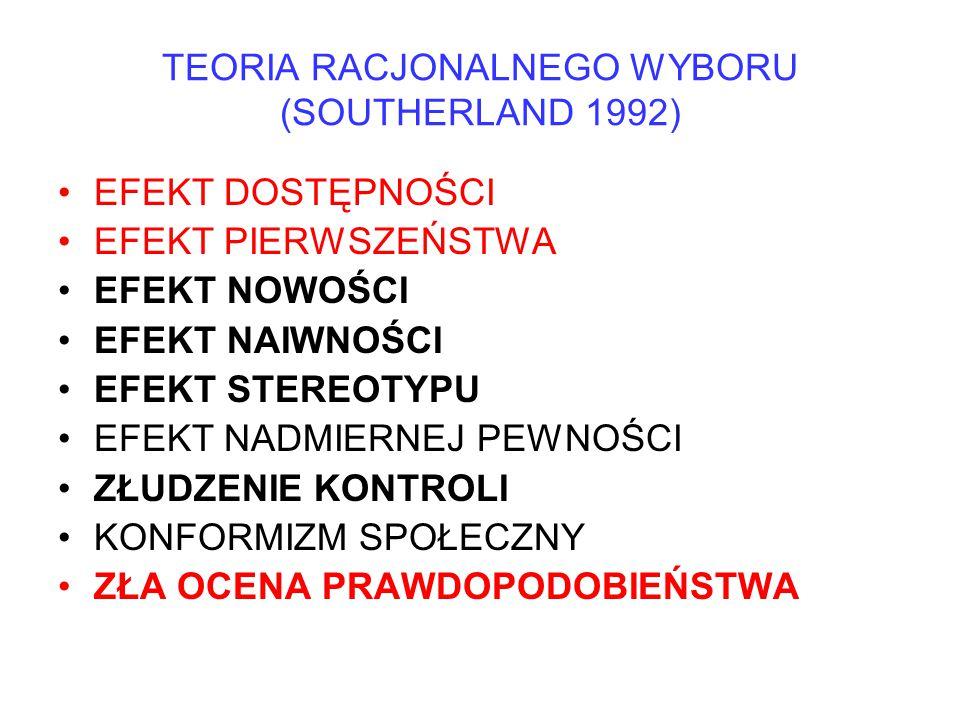 TEORIA RACJONALNEGO WYBORU (SOUTHERLAND 1992)