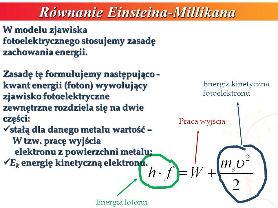 Równanie Einsteina-Millikana