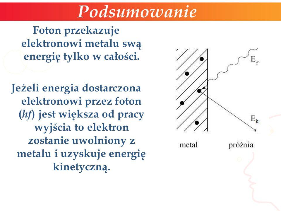 Foton przekazuje elektronowi metalu swą energię tylko w całości.