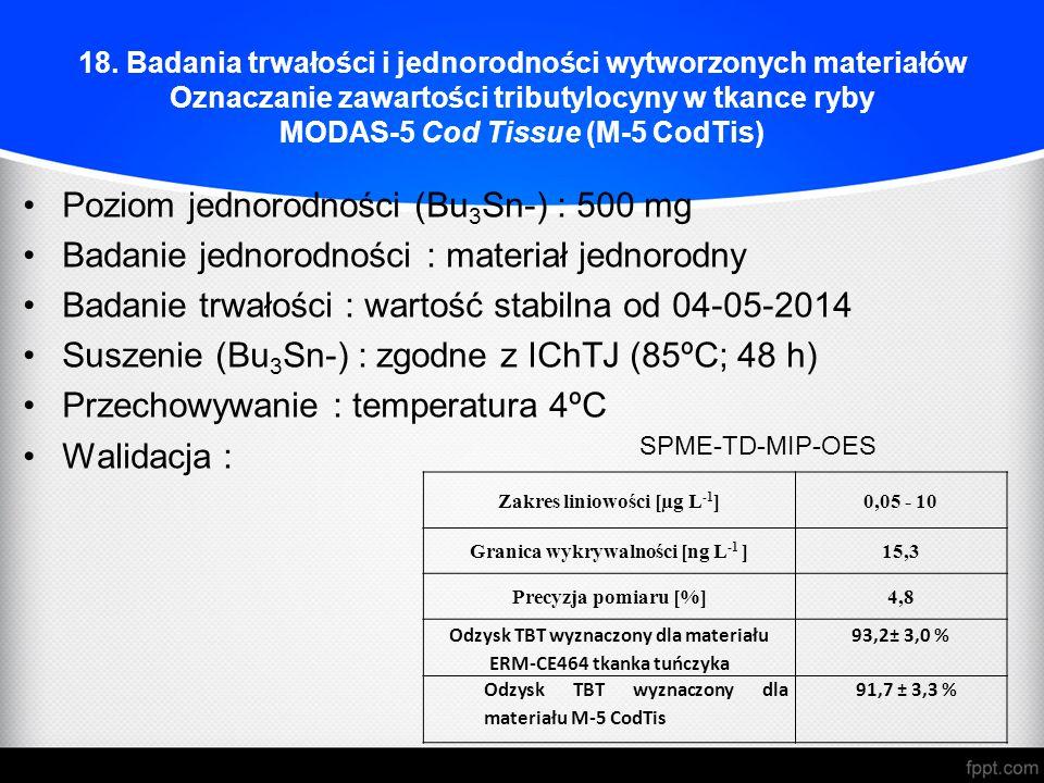 Poziom jednorodności (Bu3Sn-) : 500 mg