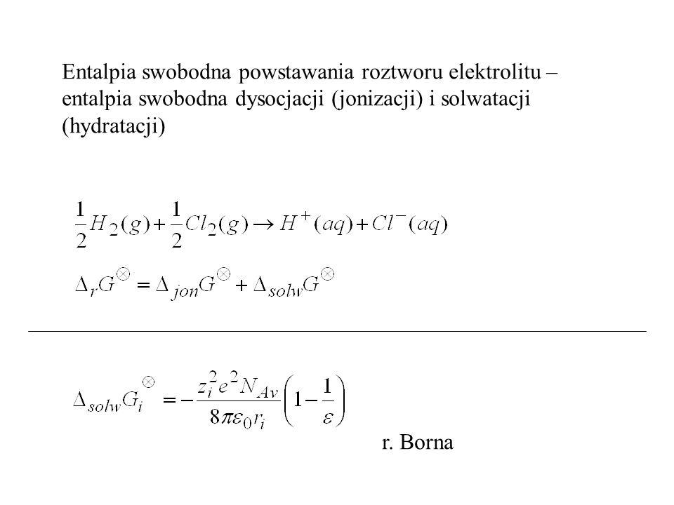Entalpia swobodna powstawania roztworu elektrolitu – entalpia swobodna dysocjacji (jonizacji) i solwatacji (hydratacji)
