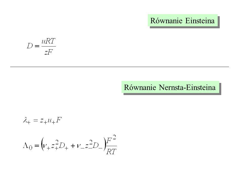 Równanie Einsteina Równanie Nernsta-Einsteina