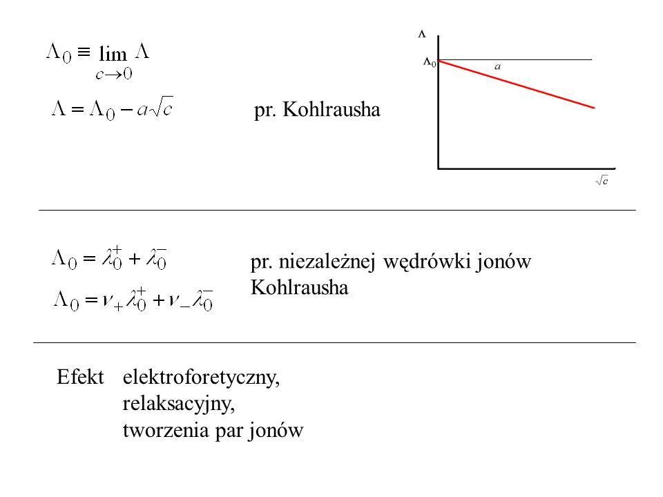 pr. Kohlrausha pr. niezależnej wędrówki jonów. Kohlrausha. Efekt elektroforetyczny, relaksacyjny,