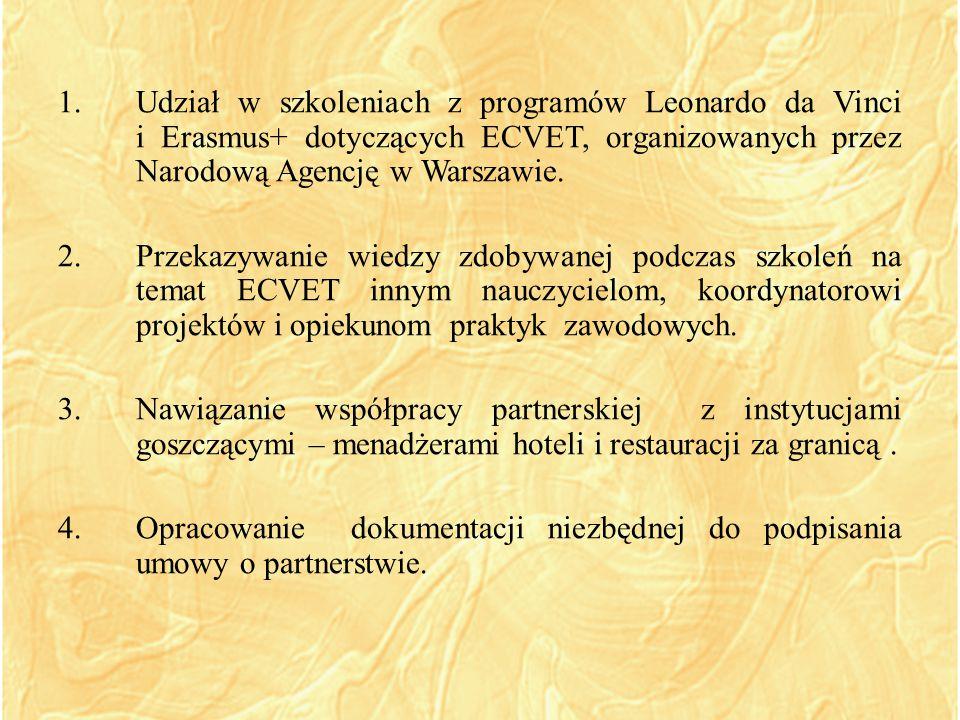 Udział w szkoleniach z programów Leonardo da Vinci i Erasmus+ dotyczących ECVET, organizowanych przez Narodową Agencję w Warszawie.