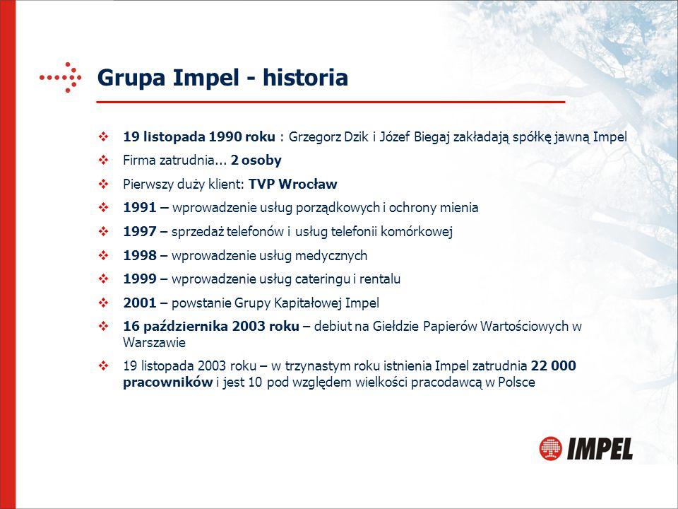 Grupa Impel - historia 19 listopada 1990 roku : Grzegorz Dzik i Józef Biegaj zakładają spółkę jawną Impel.