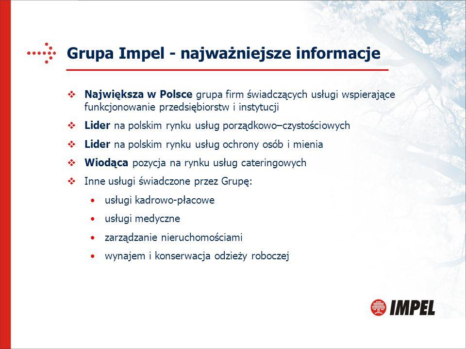 Grupa Impel - najważniejsze informacje