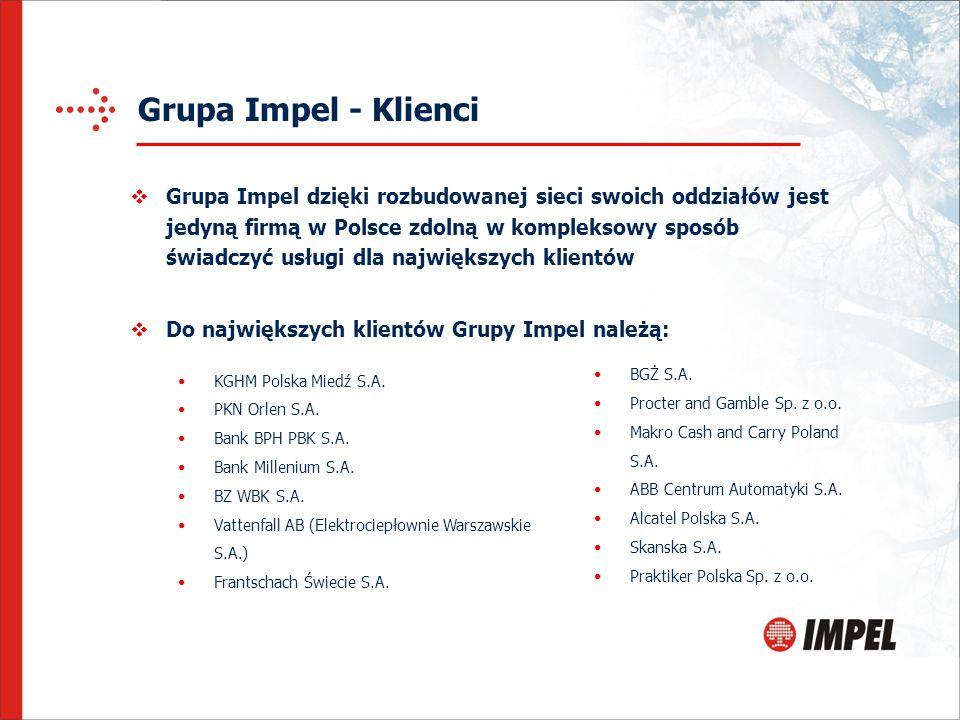 Grupa Impel - Klienci