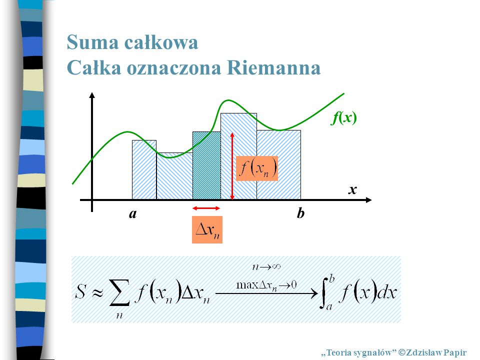 Suma całkowa Całka oznaczona Riemanna