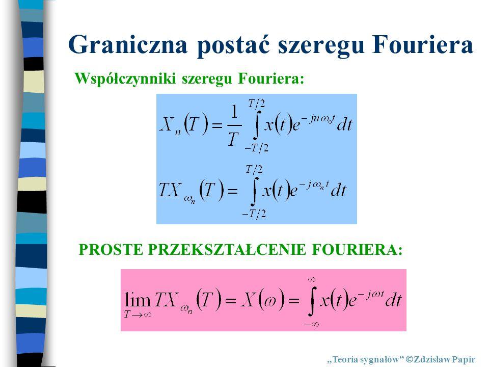 Graniczna postać szeregu Fouriera