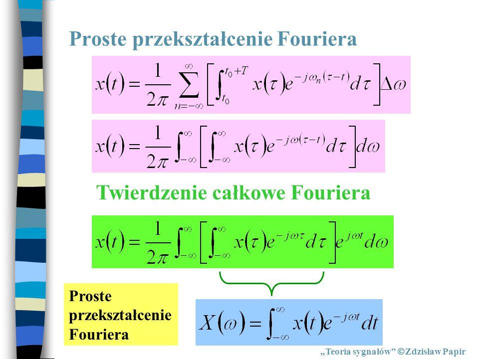 Proste przekształcenie Fouriera