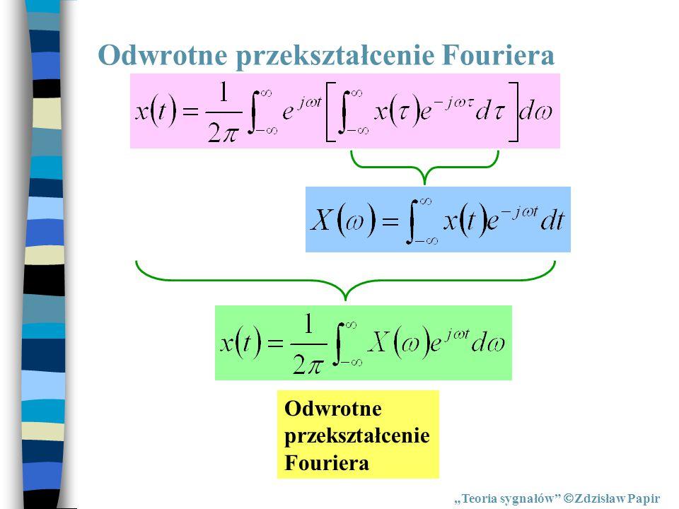 Odwrotne przekształcenie Fouriera