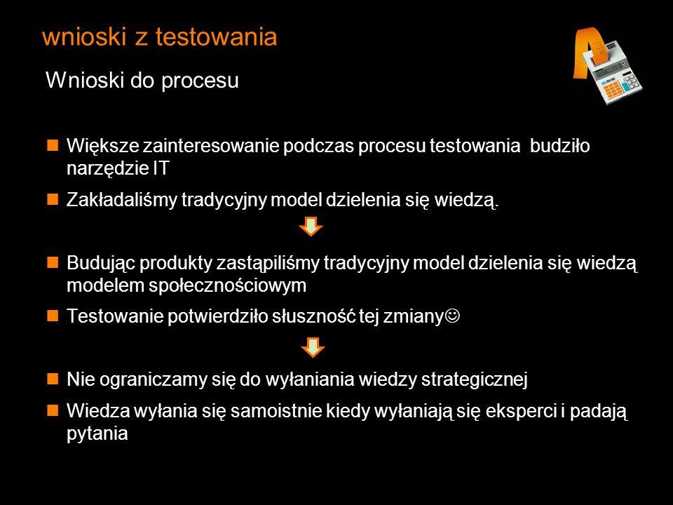 wnioski z testowania Wnioski do procesu