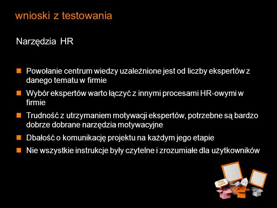 wnioski z testowania Narzędzia HR