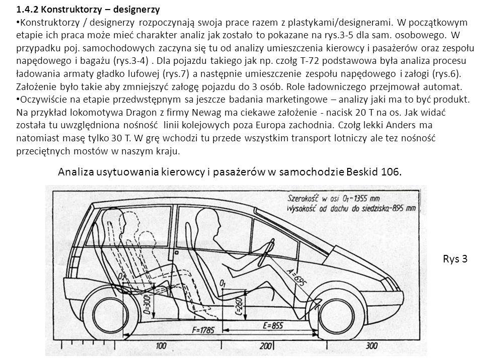 Analiza usytuowania kierowcy i pasażerów w samochodzie Beskid 106.