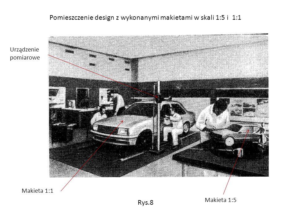 Pomieszczenie design z wykonanymi makietami w skali 1:5 i 1:1