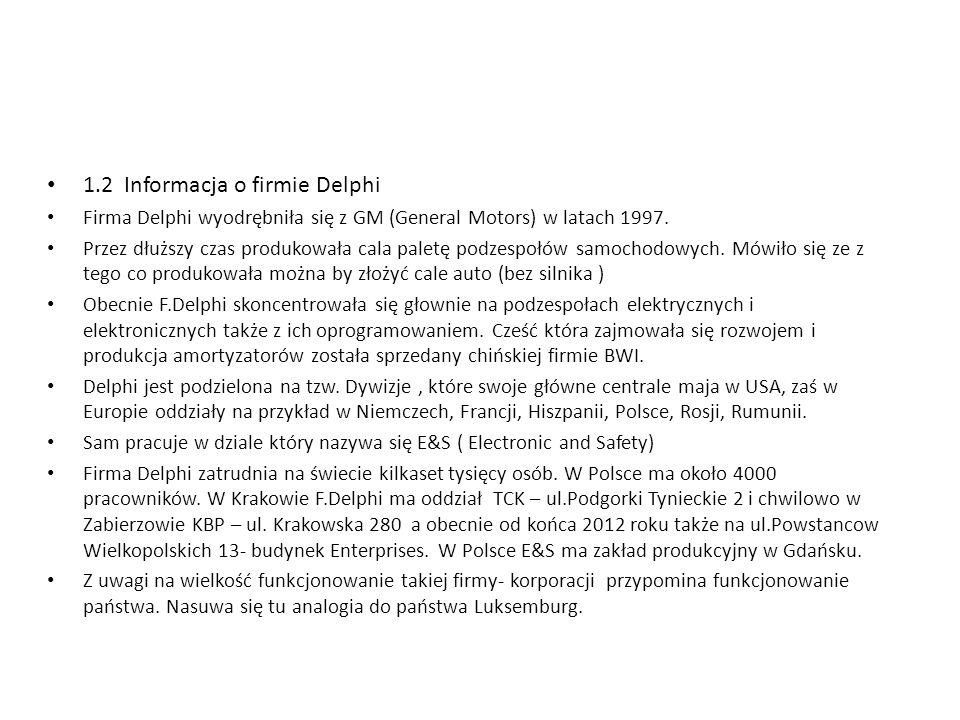 1.2 Informacja o firmie Delphi