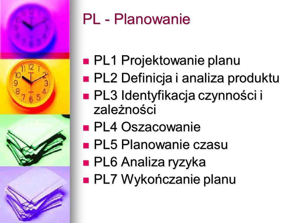 PL - Planowanie PL1 Projektowanie planu