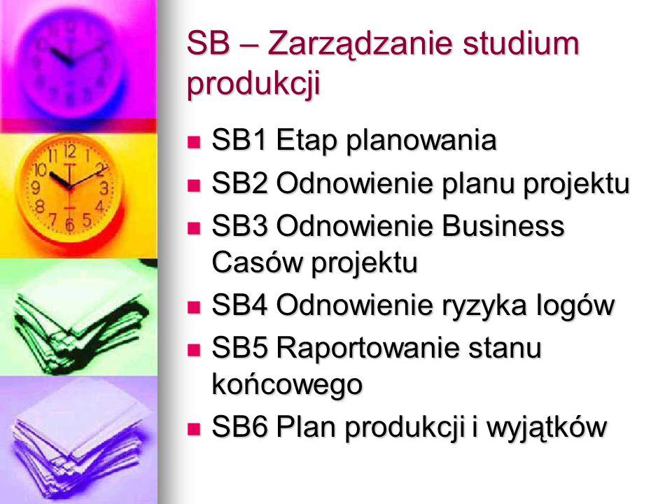 SB – Zarządzanie studium produkcji