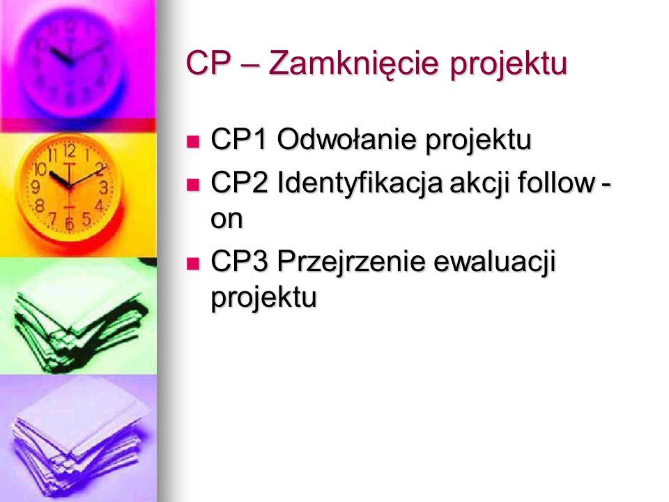 CP – Zamknięcie projektu