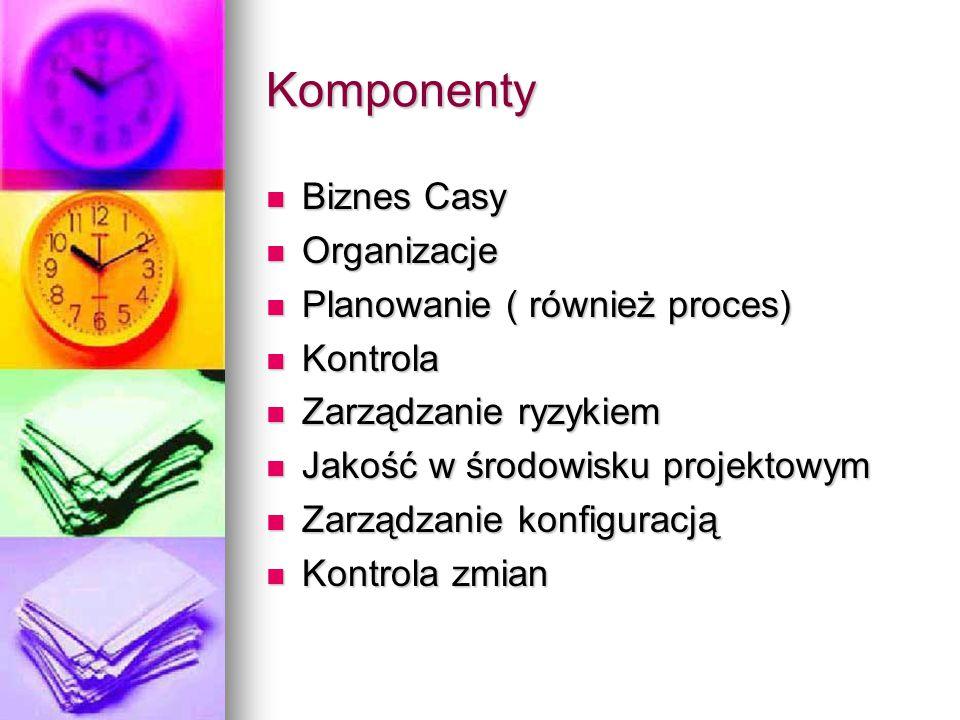 Komponenty Biznes Casy Organizacje Planowanie ( również proces)