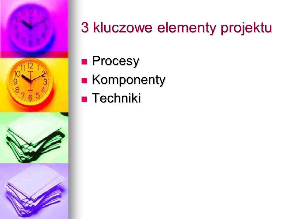 3 kluczowe elementy projektu