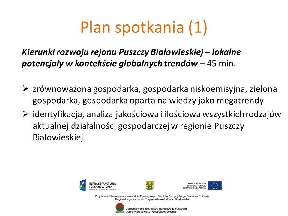 Plan spotkania (1) Kierunki rozwoju rejonu Puszczy Białowieskiej – lokalne potencjały w kontekście globalnych trendów – 45 min.