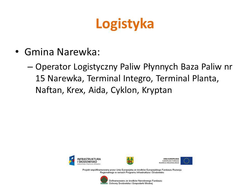 Logistyka Gmina Narewka: