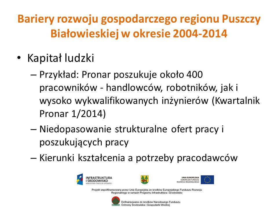Bariery rozwoju gospodarczego regionu Puszczy Białowieskiej w okresie 2004-2014