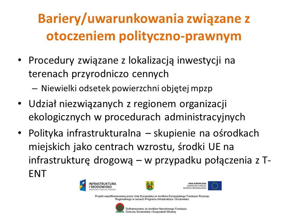 Bariery/uwarunkowania związane z otoczeniem polityczno-prawnym