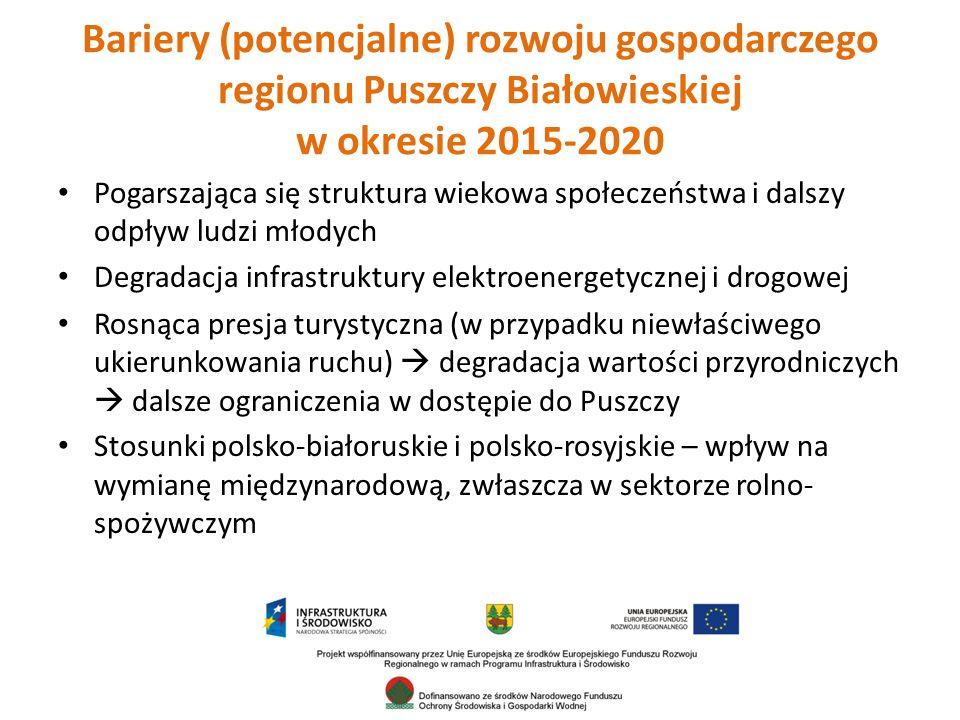 Bariery (potencjalne) rozwoju gospodarczego regionu Puszczy Białowieskiej w okresie 2015-2020