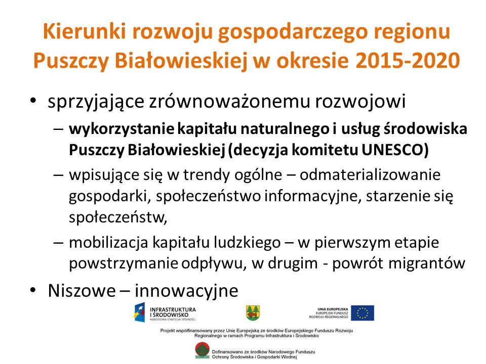 Kierunki rozwoju gospodarczego regionu Puszczy Białowieskiej w okresie 2015-2020