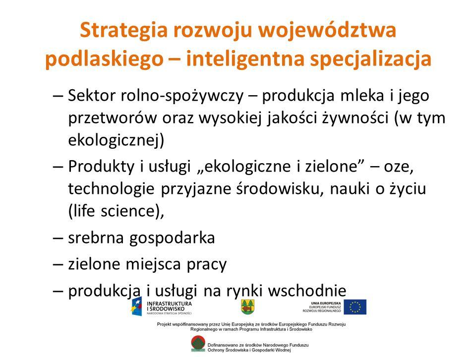 Strategia rozwoju województwa podlaskiego – inteligentna specjalizacja
