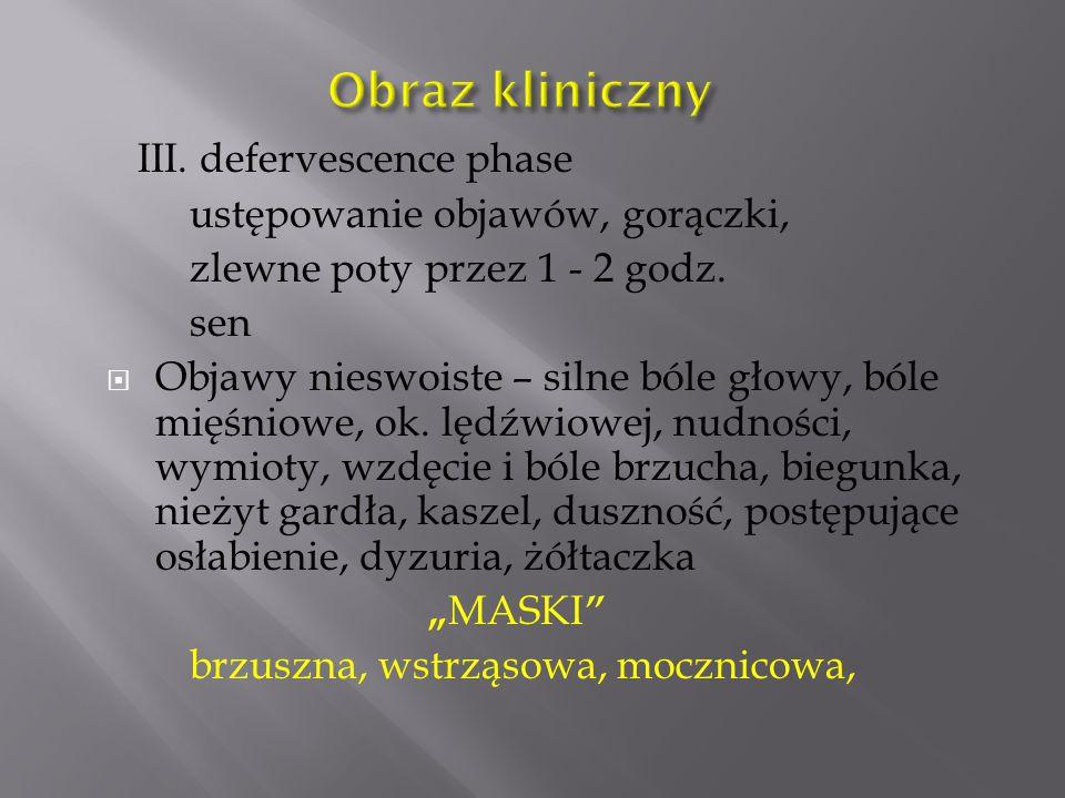 Obraz kliniczny III. defervescence phase
