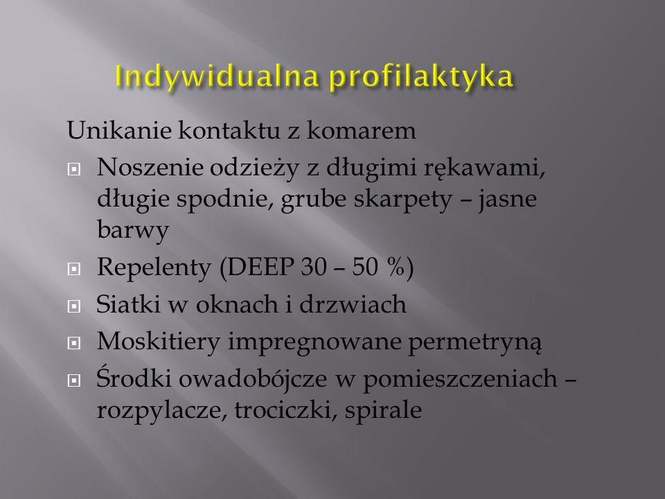 Indywidualna profilaktyka