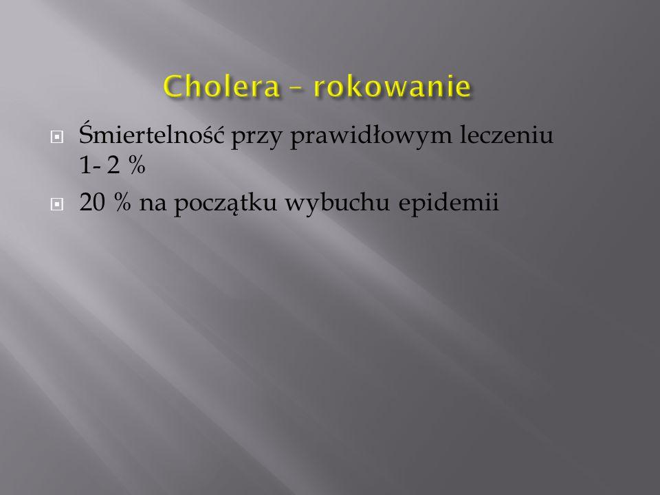 Cholera – rokowanie Śmiertelność przy prawidłowym leczeniu 1- 2 %