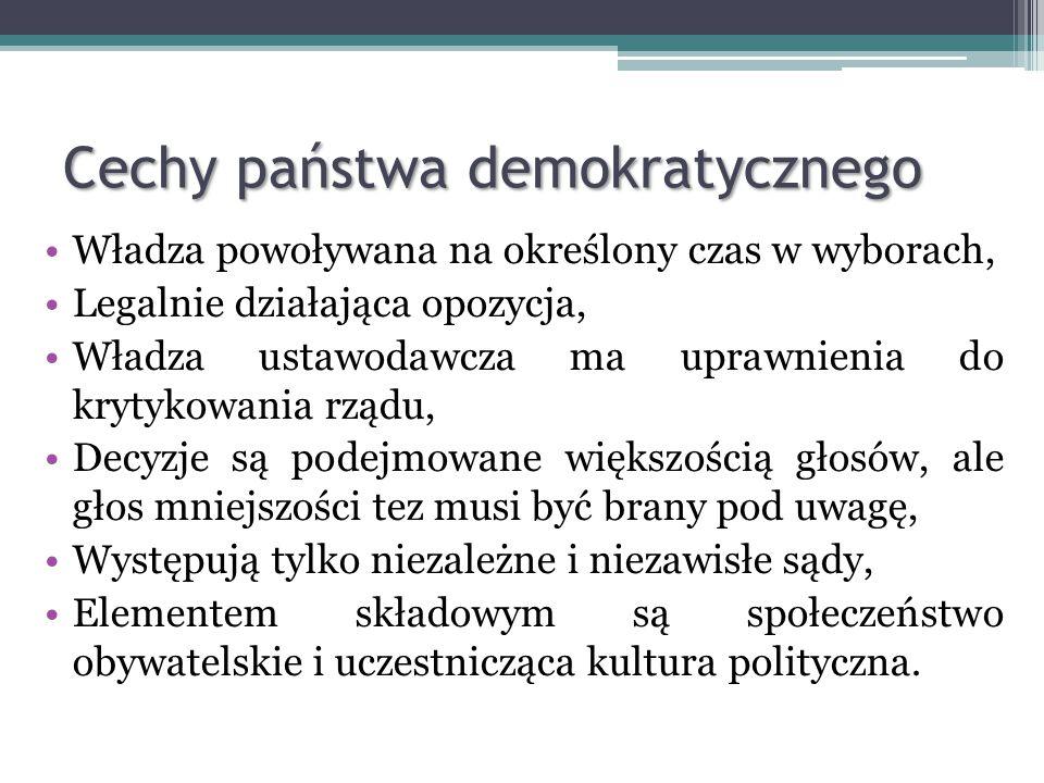Cechy państwa demokratycznego
