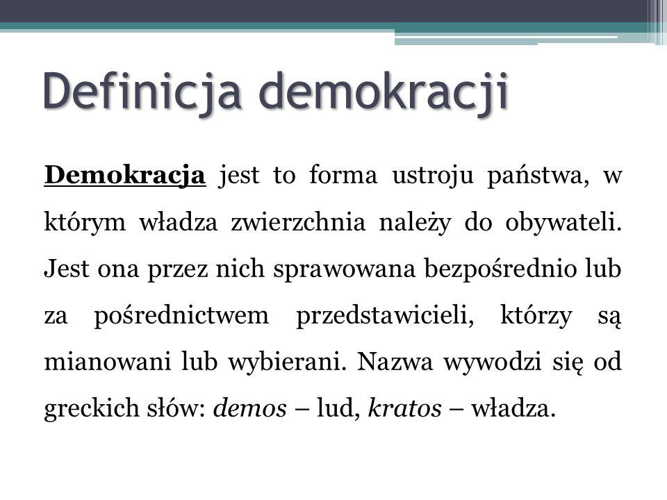 Definicja demokracji