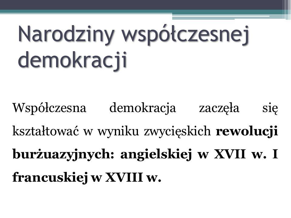 Narodziny współczesnej demokracji