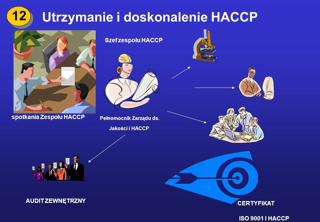 Utrzymanie i doskonalenie HACCP 12