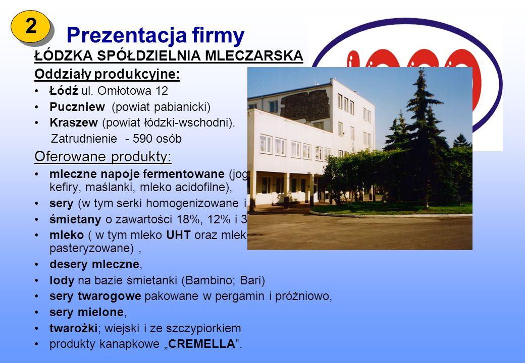 Prezentacja firmy 2 Oferowane produkty: ŁÓDZKA SPÓŁDZIELNIA MLECZARSKA