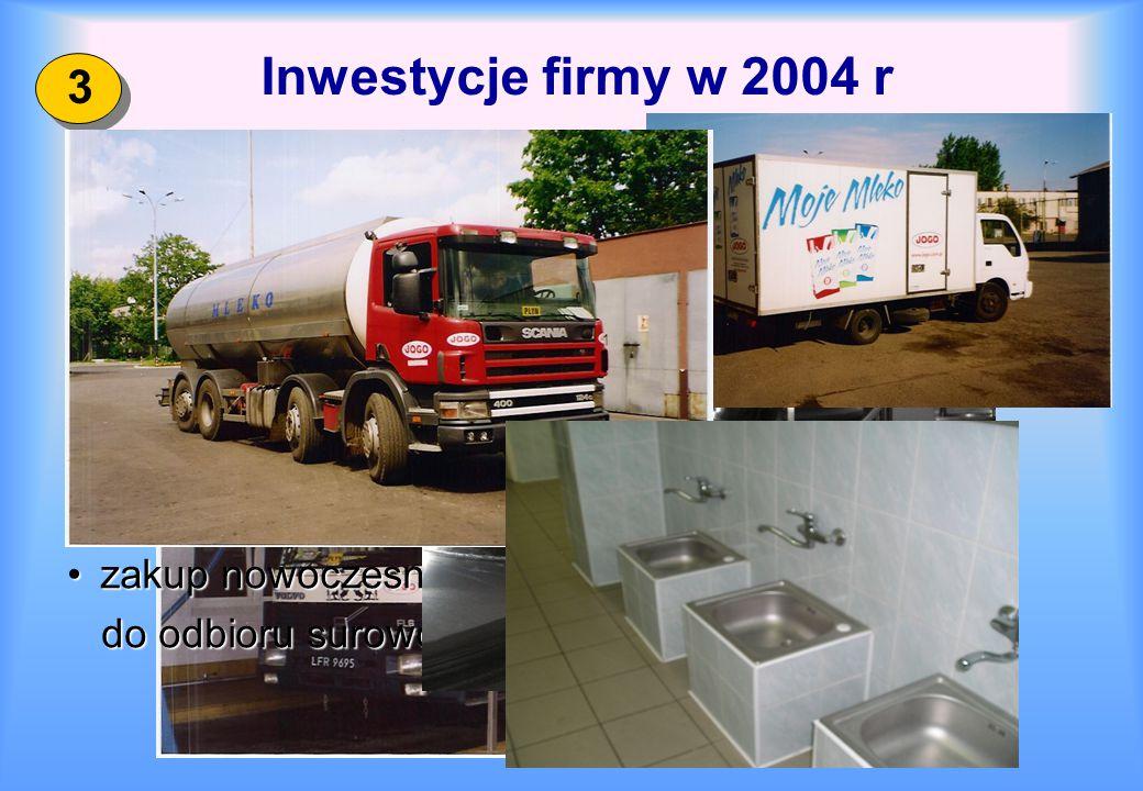 Inwestycje firmy w 2004 r 3 modernizacja aparatowni,