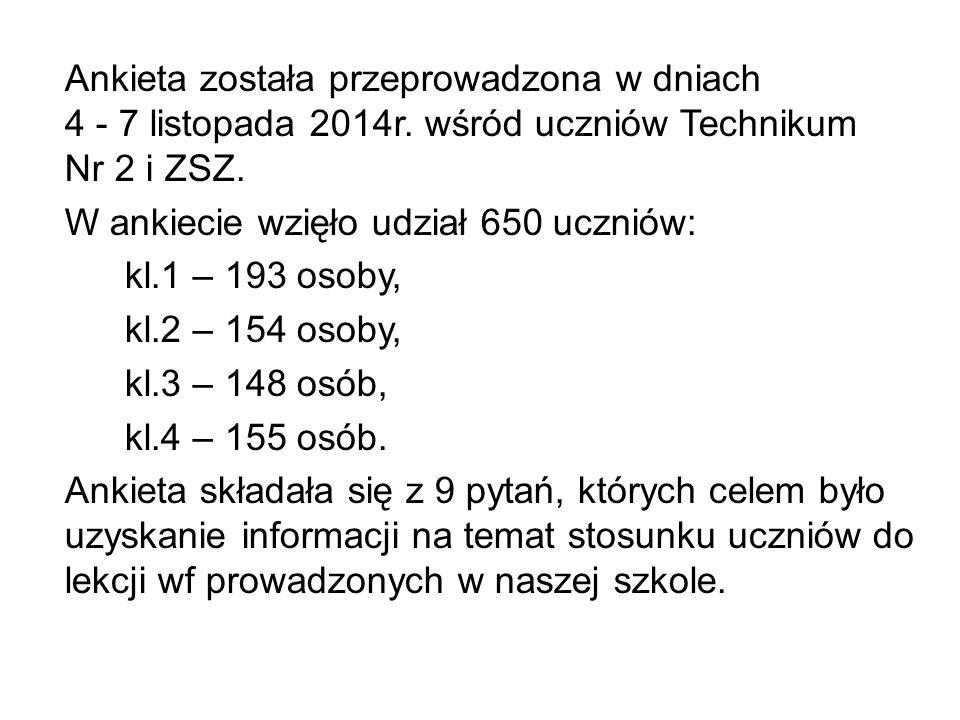 Ankieta została przeprowadzona w dniach 4 - 7 listopada 2014r