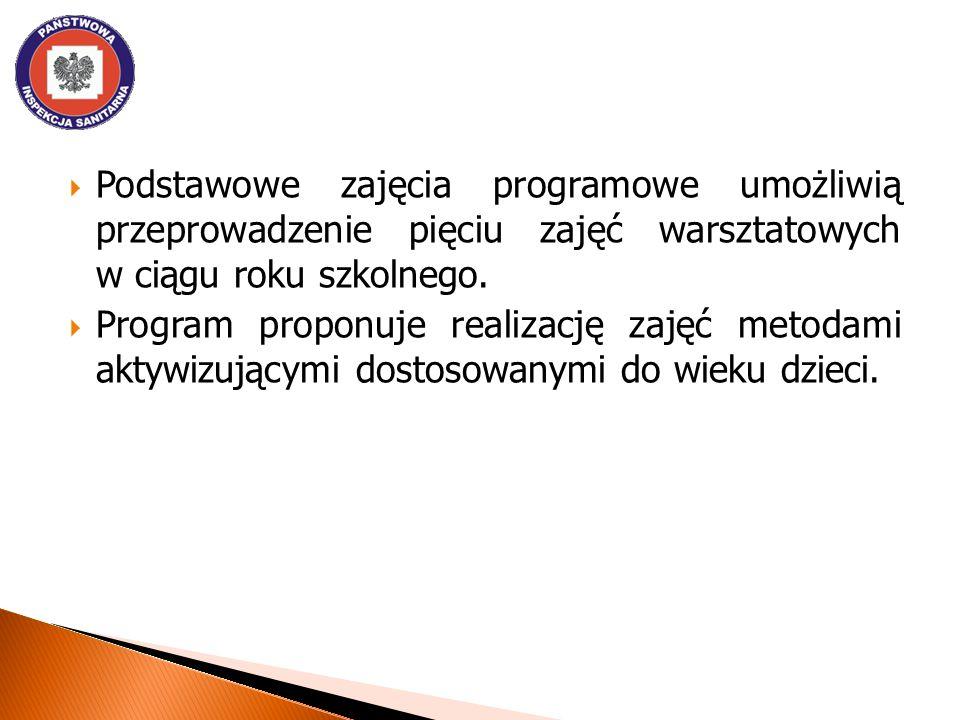 Podstawowe zajęcia programowe umożliwią przeprowadzenie pięciu zajęć warsztatowych w ciągu roku szkolnego.