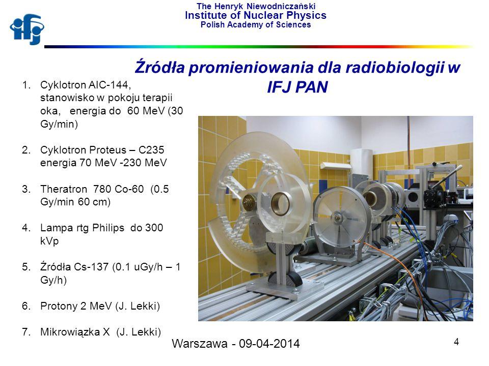 Źródła promieniowania dla radiobiologii w IFJ PAN