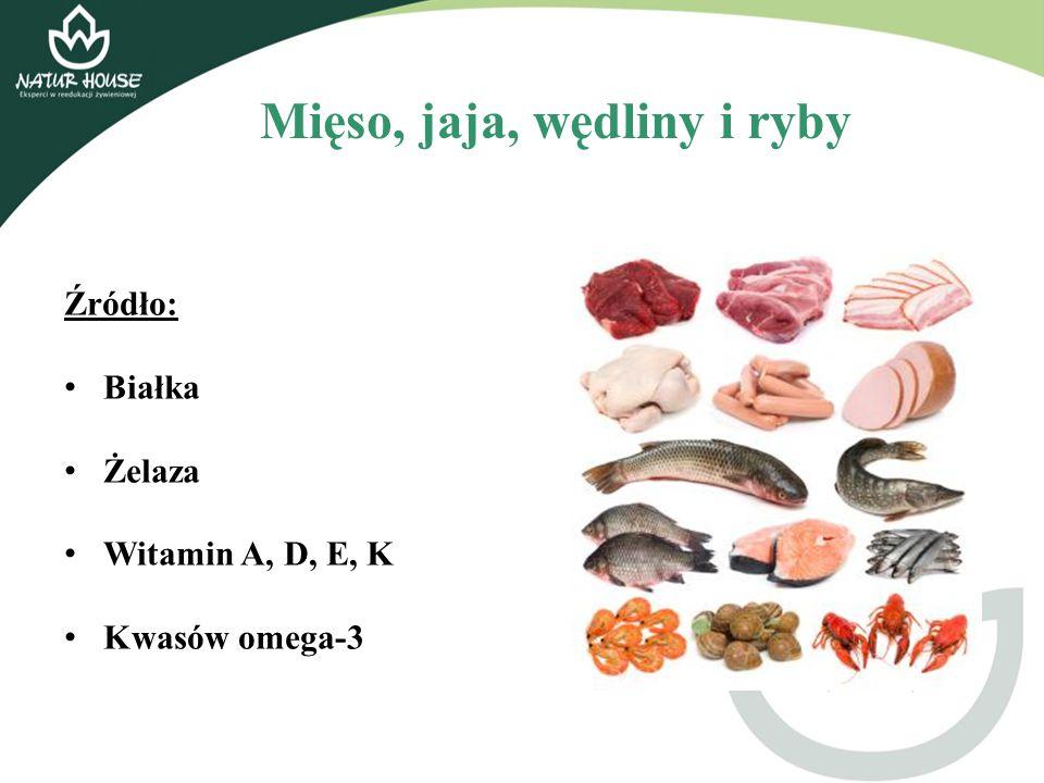 Mięso, jaja, wędliny i ryby