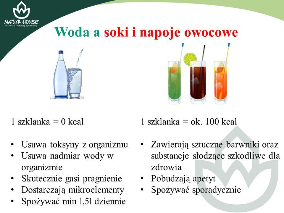 Woda a soki i napoje owocowe