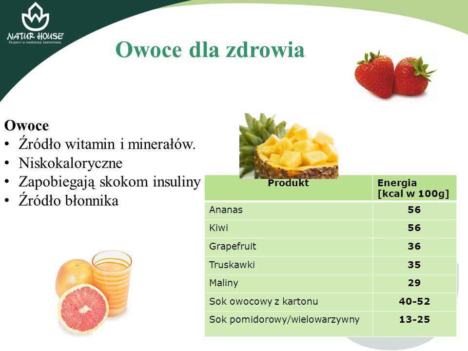 Owoce dla zdrowia Owoce Źródło witamin i minerałów. Niskokaloryczne