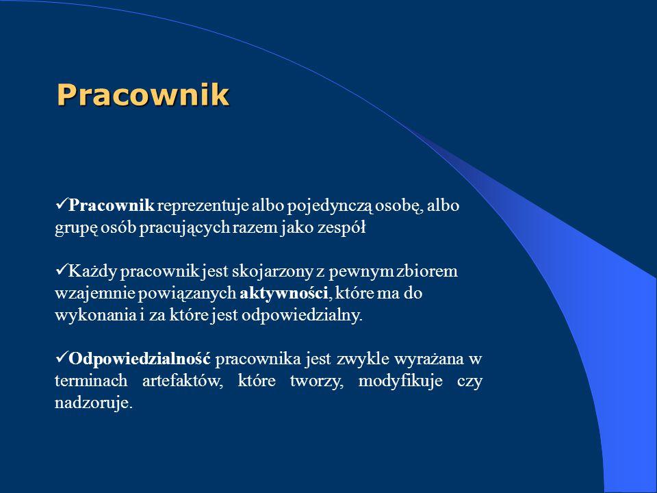 Pracownik Pracownik reprezentuje albo pojedynczą osobę, albo grupę osób pracujących razem jako zespół.