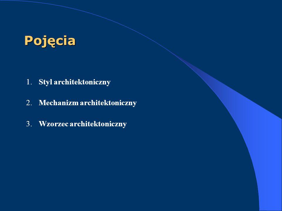 Pojęcia Styl architektoniczny Mechanizm architektoniczny